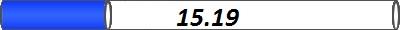 Лесотто - 15,19 человек