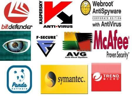 Рейтинг антивирусных программ 2012